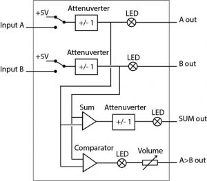 AV-1 block diagram